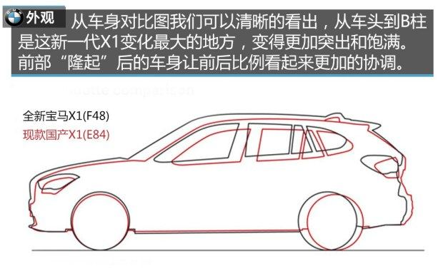 宝马(进口) 宝马X1(进口) 2016款 xDrive20i