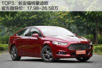 2月汽车销量点评 自主品牌SUV依然领涨