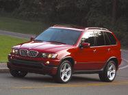 SUV的领跑者·宝马X5车系历史